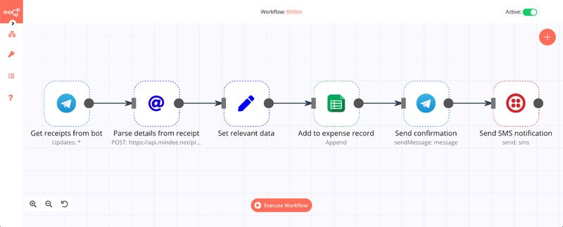 Screenshot of the completed workflow